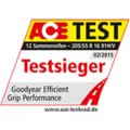 ACE Testlabel